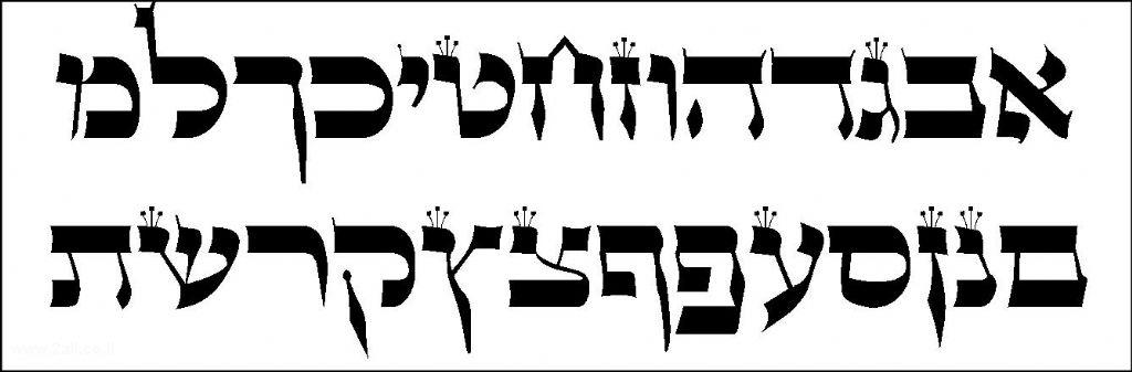 Aprendiendo el/del Alefbet – Talmud Babilónico, Shabbat 104a